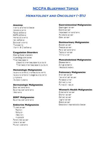 2015 - NCCPA - Blueprint - Hematology-Oncology
