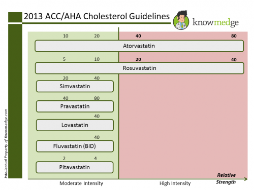 2013-acc-hyperlipidemia-internal-medicine2-e1411205764336
