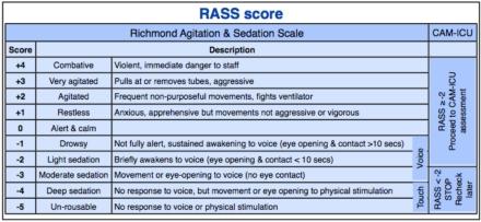 rass-score
